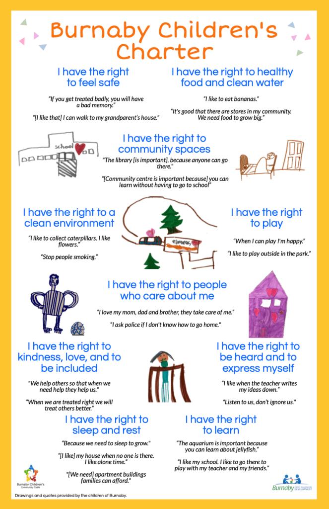 Burnaby children's charter